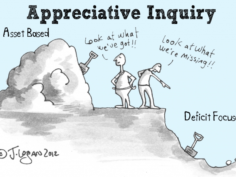 asset-based-deficit-based-appreciative-inquiry